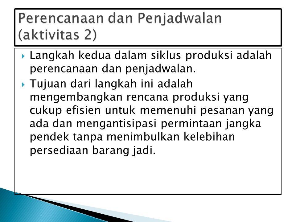  Fungsi ketiga dari SIA adalah untuk memberikan informasi yang berguna untuk mengambilan keputusan.