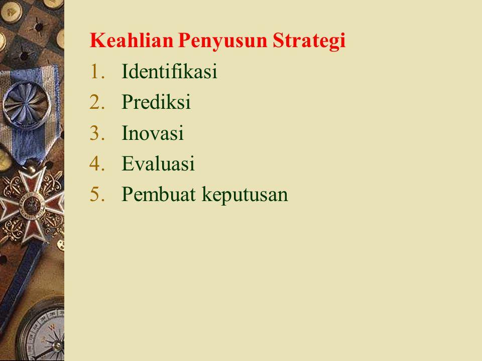 Keahlian Penyusun Strategi 1.Identifikasi 2.Prediksi 3.Inovasi 4.Evaluasi 5.Pembuat keputusan