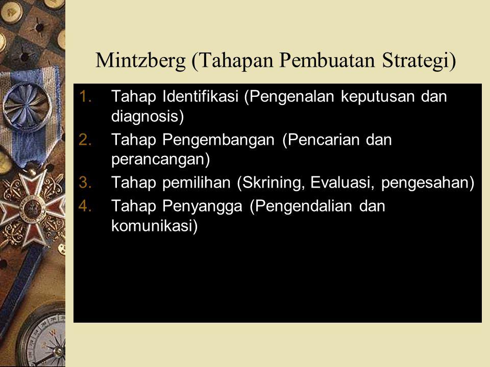 Mintzberg (Tahapan Pembuatan Strategi) 1.Tahap Identifikasi (Pengenalan keputusan dan diagnosis) 2.Tahap Pengembangan (Pencarian dan perancangan) 3.Ta