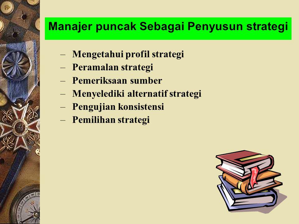 Manajer puncak Sebagai Penyusun strategi – Mengetahui profil strategi – Peramalan strategi – Pemeriksaan sumber – Menyelediki alternatif strategi – Pe