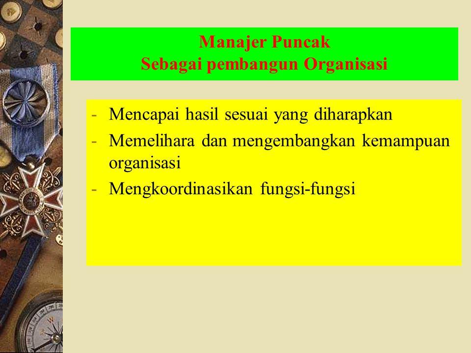 Manajer Puncak Sebagai pembangun Organisasi -Mencapai hasil sesuai yang diharapkan -Memelihara dan mengembangkan kemampuan organisasi -Mengkoordinasik