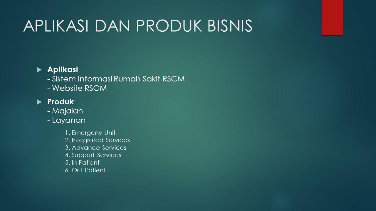 APLIKASI DAN PRODUK BISNIS  Aplikasi - Sistem Informasi Rumah Sakit RSCM - Website RSCM  Produk - Majalah - Layanan 1. Emergeny Unit 2. Integrated S