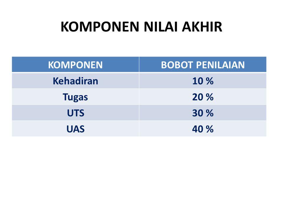 KOMPONEN NILAI AKHIR KOMPONENBOBOT PENILAIAN Kehadiran10 % Tugas20 % UTS30 % UAS40 %
