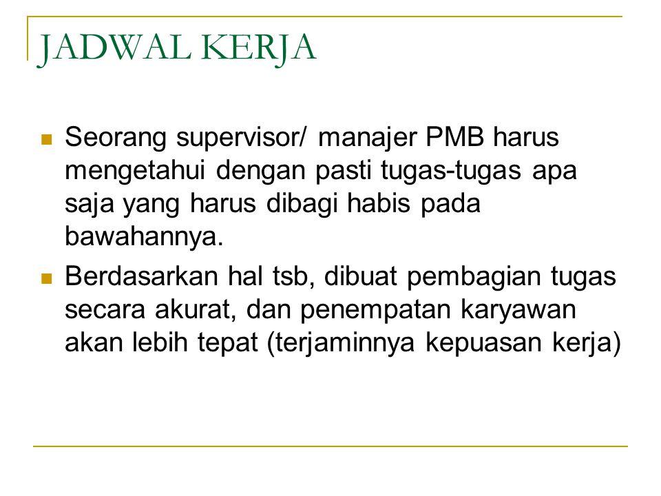 JADWAL KERJA Seorang supervisor/ manajer PMB harus mengetahui dengan pasti tugas-tugas apa saja yang harus dibagi habis pada bawahannya.