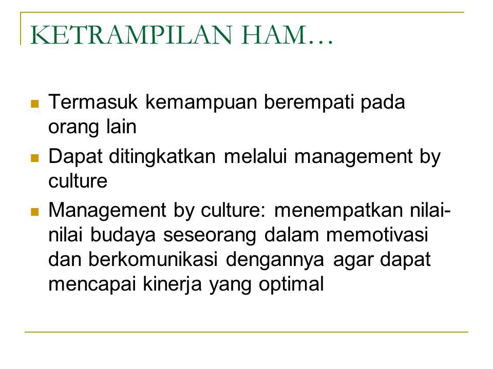 KETRAMPILAN HAM… Termasuk kemampuan berempati pada orang lain Dapat ditingkatkan melalui management by culture Management by culture: menempatkan nilai- nilai budaya seseorang dalam memotivasi dan berkomunikasi dengannya agar dapat mencapai kinerja yang optimal