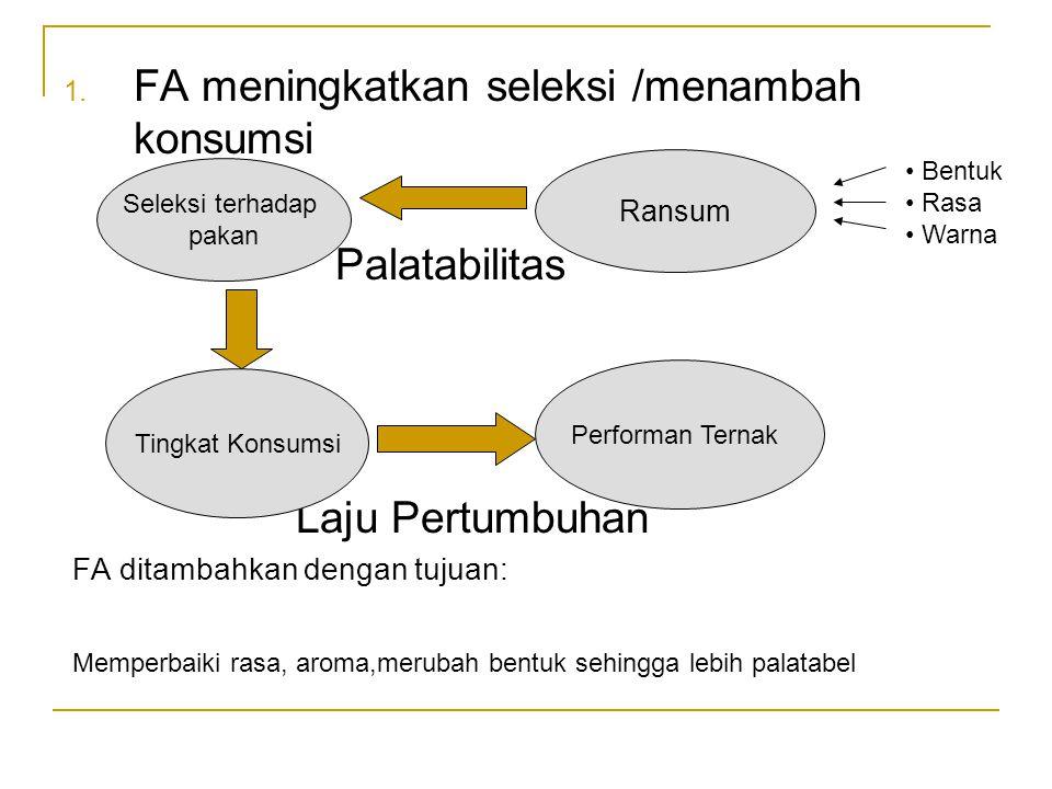 1. FA meningkatkan seleksi /menambah konsumsi Palatabilitas Laju Pertumbuhan FA ditambahkan dengan tujuan: Seleksi terhadap pakan Ransum Tingkat Konsu