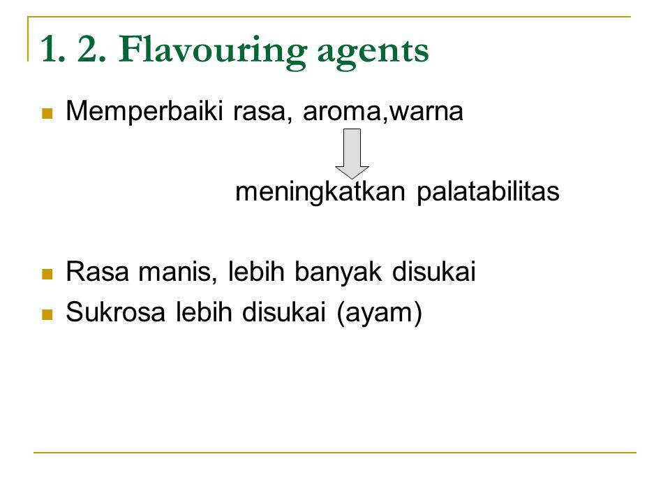 1. 2. Flavouring agents Memperbaiki rasa, aroma,warna meningkatkan palatabilitas Rasa manis, lebih banyak disukai Sukrosa lebih disukai (ayam)