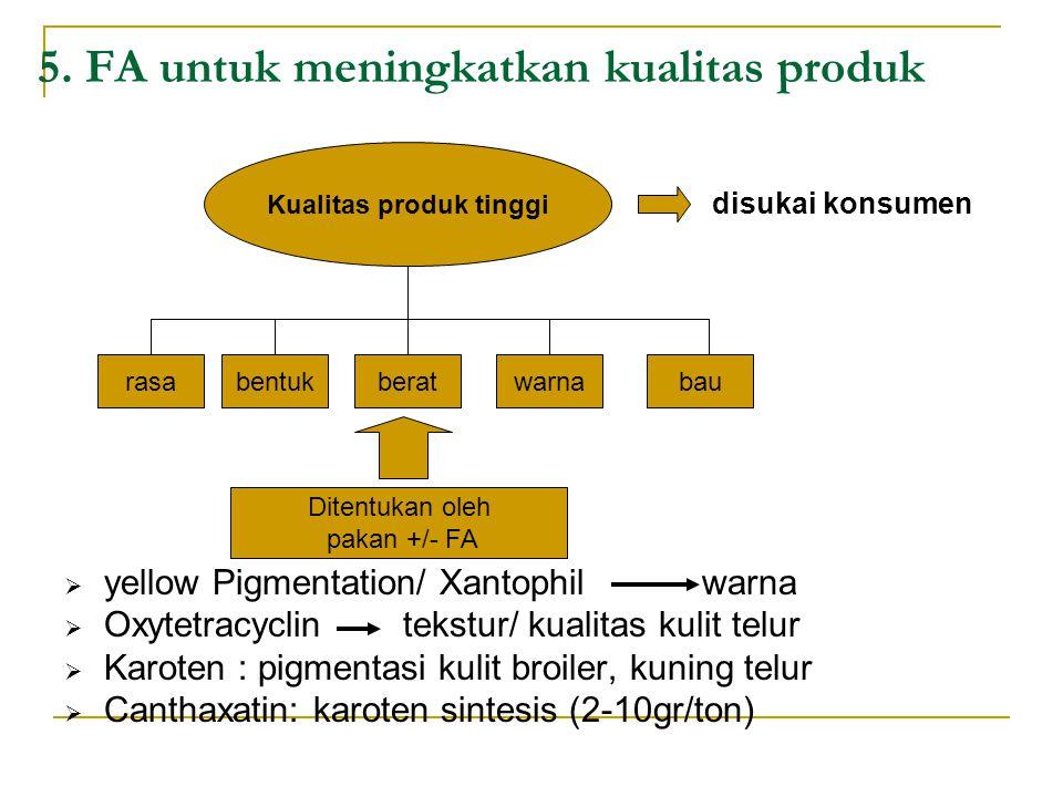 5. FA untuk meningkatkan kualitas produk disukai konsumen  yellow Pigmentation/ Xantophil warna  Oxytetracyclin tekstur/ kualitas kulit telur  Karo
