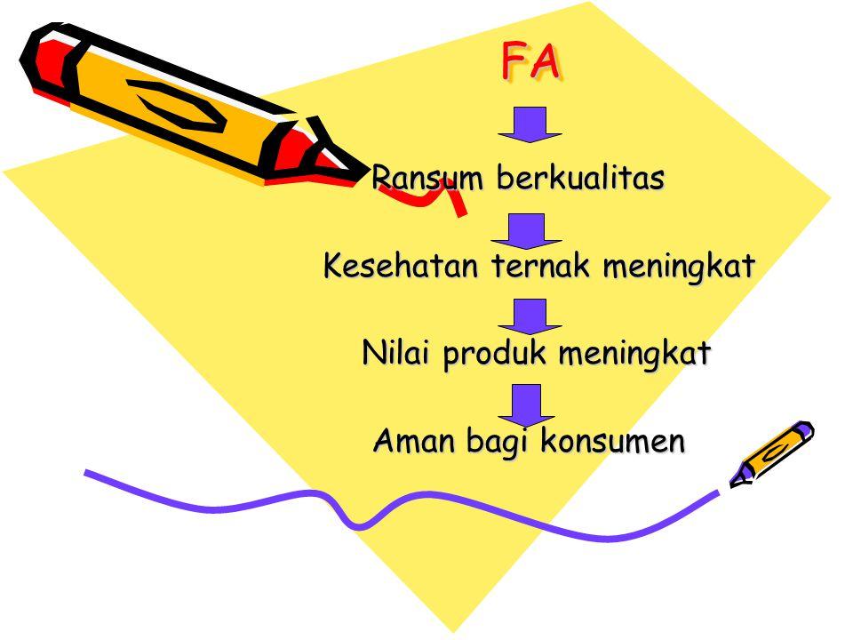 1.1.Pellet Binder Penyajian ransum berbentuk pellet 1.