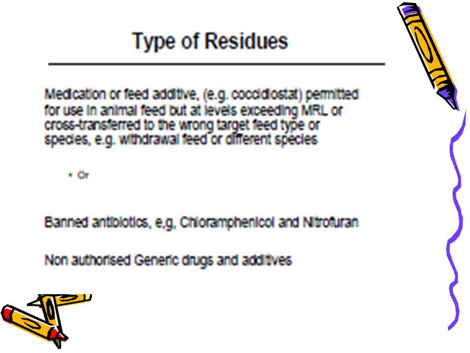 2.FA membantu proses pencernaan dan absorbsi 1. Efisiensi penggunaan pakan 2.