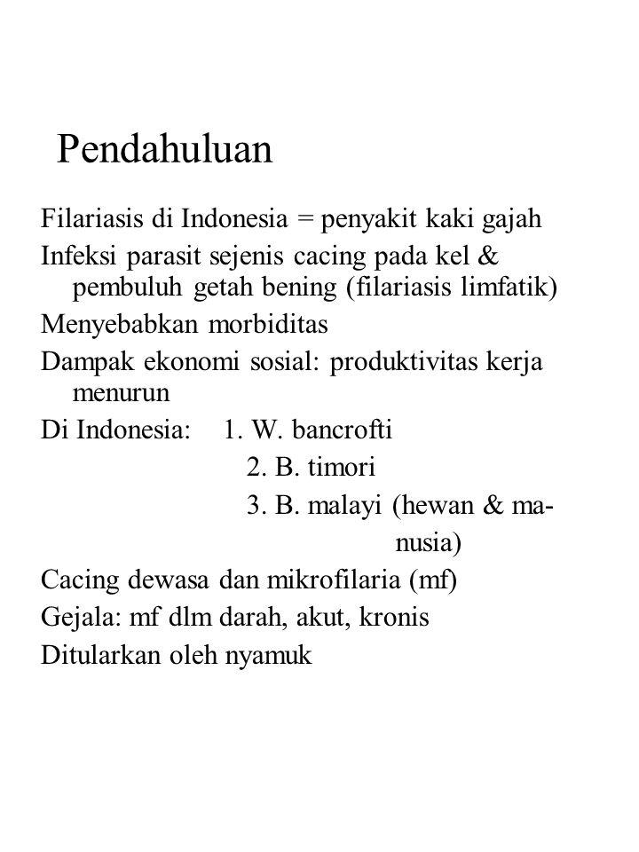Pendahuluan Filariasis di Indonesia = penyakit kaki gajah Infeksi parasit sejenis cacing pada kel & pembuluh getah bening (filariasis limfatik) Menyebabkan morbiditas Dampak ekonomi sosial: produktivitas kerja menurun Di Indonesia: 1.