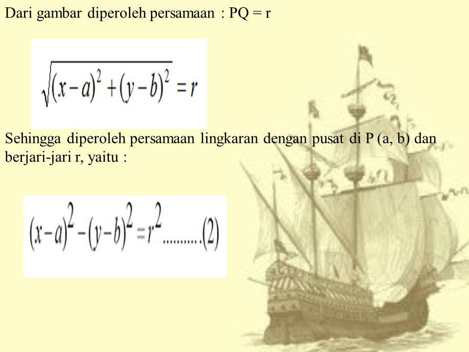 Dari gambar diperoleh persamaan : PQ = r Sehingga diperoleh persamaan lingkaran dengan pusat di P (a, b) dan berjari-jari r, yaitu :