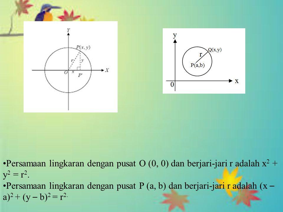 Persamaan lingkaran dengan pusat O (0, 0) dan berjari-jari r adalah x 2 + y 2 = r 2. Persamaan lingkaran dengan pusat P (a, b) dan berjari-jari r adal