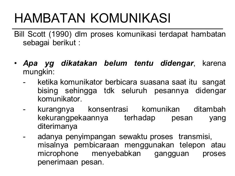 HAMBATAN KOMUNIKASI Bill Scott (1990) dlm proses komunikasi terdapat hambatan sebagai berikut : Apa yg dikatakan belum tentu didengar, karena mungkin: - ketika komunikator berbicara suasana saat itu sangat bising sehingga tdk seluruh pesannya didengar komunikator.
