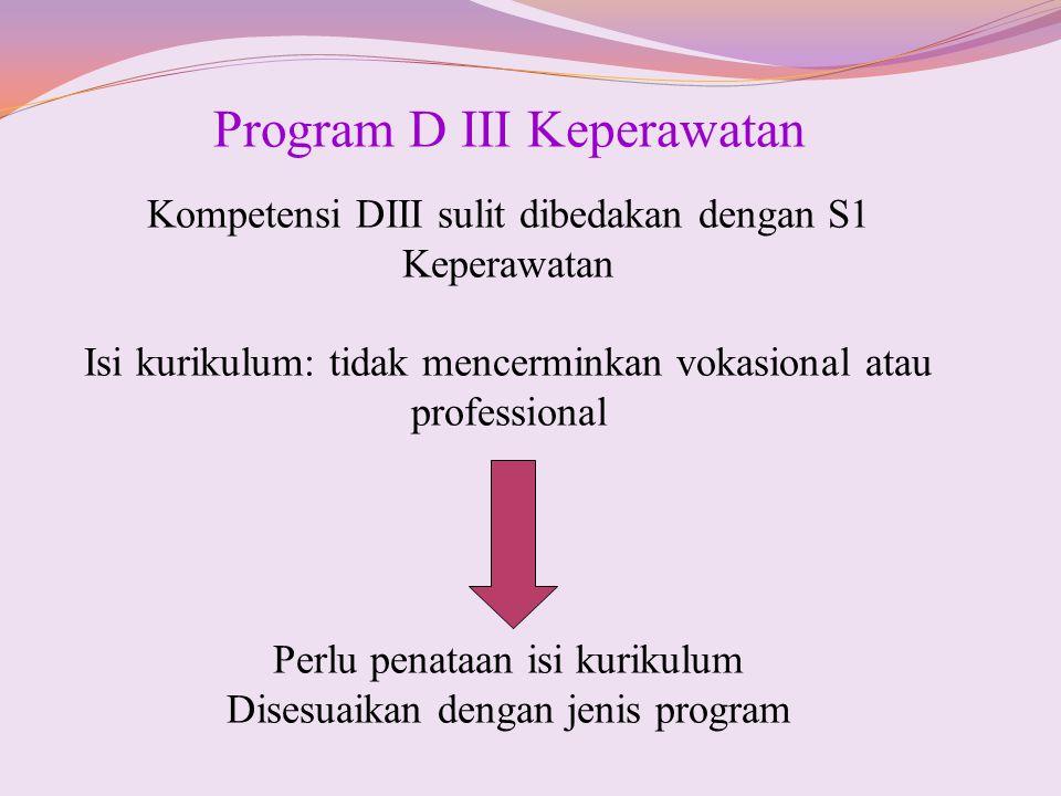 Program D III Keperawatan Kompetensi DIII sulit dibedakan dengan S1 Keperawatan Isi kurikulum: tidak mencerminkan vokasional atau professional Perlu p