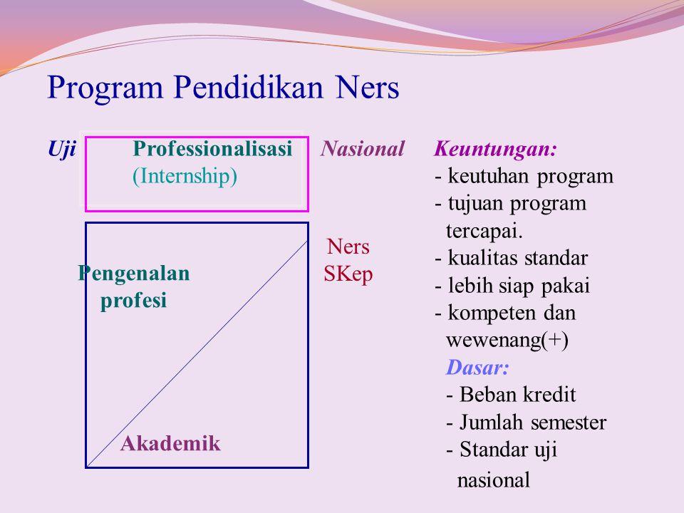 Program Pendidikan Ners Uji ProfessionalisasiNasional Keuntungan: (Internship) - keutuhan program - tujuan program tercapai. - kualitas standar - lebi