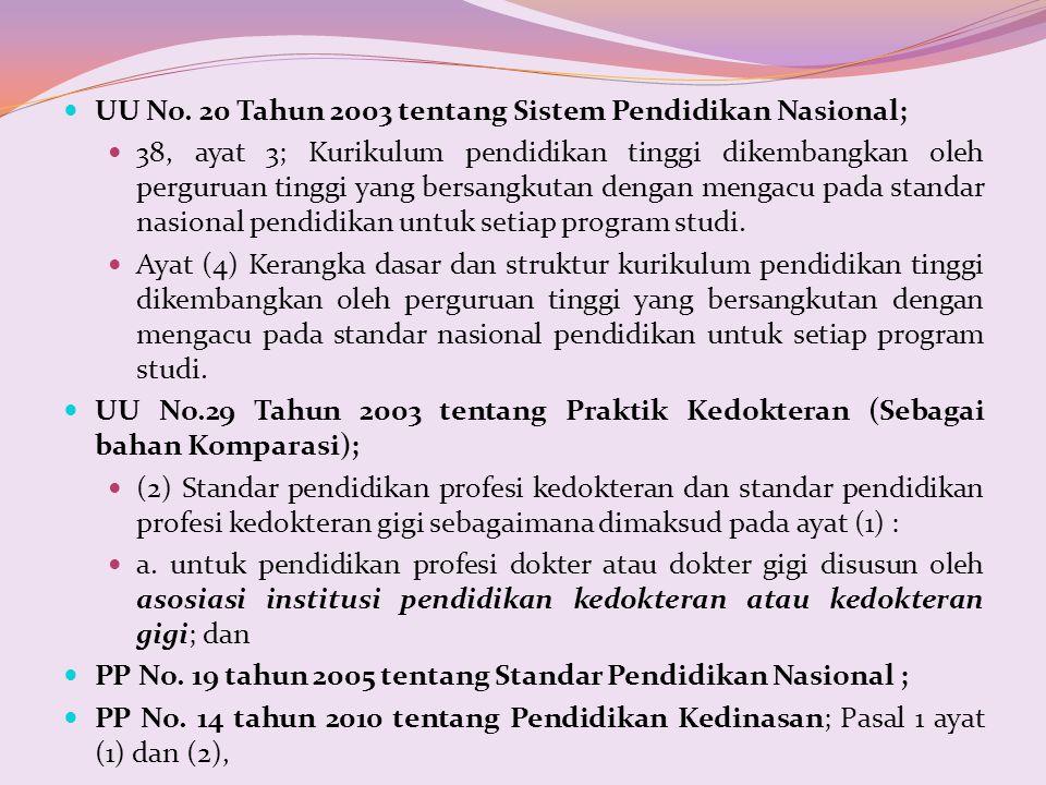 UU No. 20 Tahun 2003 tentang Sistem Pendidikan Nasional; 38, ayat 3; Kurikulum pendidikan tinggi dikembangkan oleh perguruan tinggi yang bersangkutan