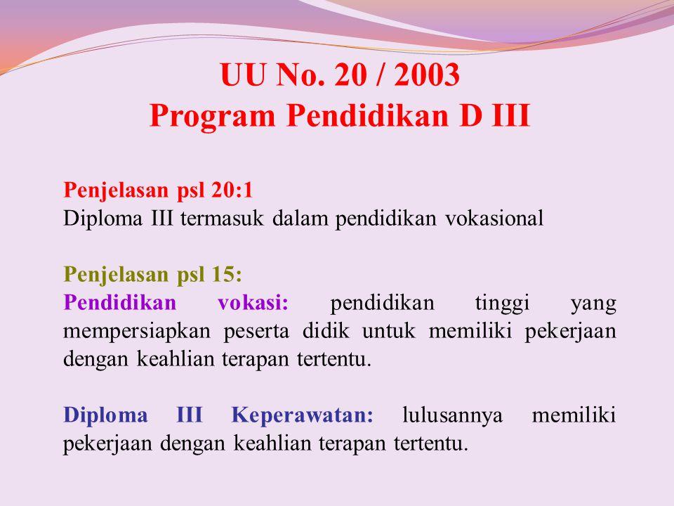 UU No. 20 / 2003 Program Pendidikan D III Penjelasan psl 20:1 Diploma III termasuk dalam pendidikan vokasional Penjelasan psl 15: Pendidikan vokasi: p