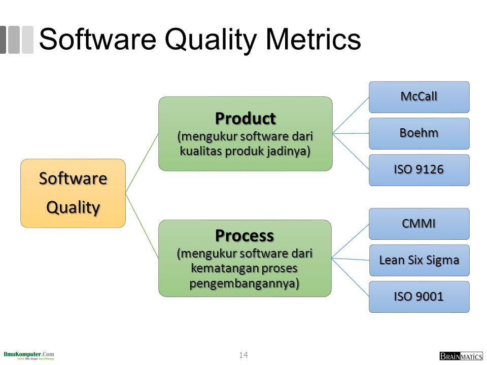 Software Quality Metrics SoftwareQuality Product (mengukur software dari kualitas produk jadinya) McCall Boehm ISO 9126 Process (mengukur software dar