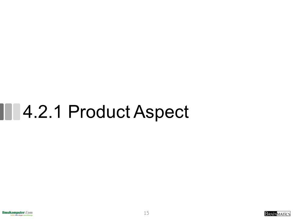 4.2.1 Product Aspect 15