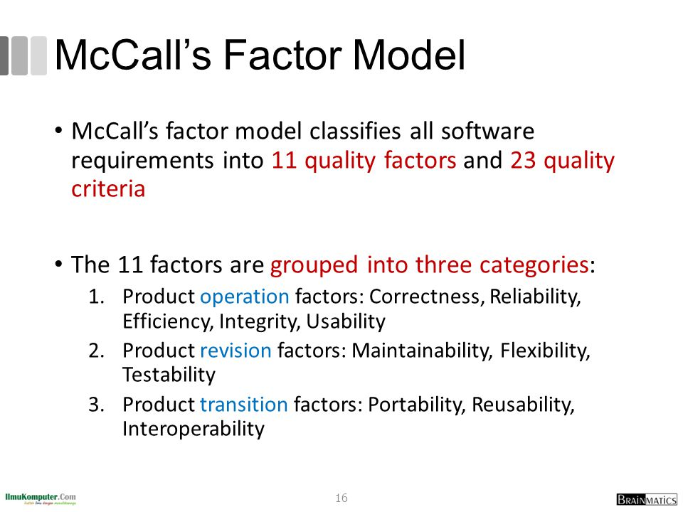 McCall's Factor Model McCall's factor model classifies all software requirements into 11 quality factors and 23 quality criteria The 11 factors are grouped into three categories: 1.Product operation factors: Correctness, Reliability, Efficiency, Integrity, Usability 2.Product revision factors: Maintainability, Flexibility, Testability 3.Product transition factors: Portability, Reusability, Interoperability 16