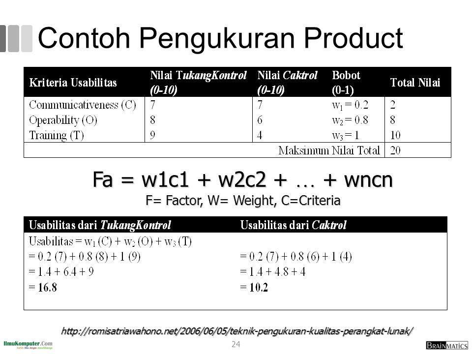 Contoh Pengukuran Product Fa = w1c1 + w2c2 + … + wncn F= Factor, W= Weight, C=Criteria http://romisatriawahono.net/2006/06/05/teknik-pengukuran-kualit