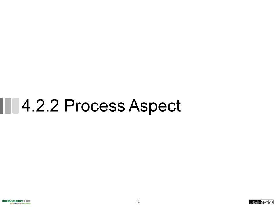 4.2.2 Process Aspect 25