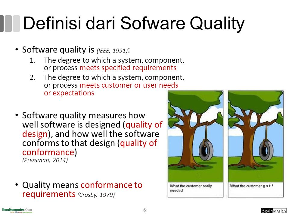 Definisi dari Sofware Quality Software quality is (IEEE, 1991) : 1.The degree to which a system, component, or process meets specified requirements 2.The degree to which a system, component, or process meets customer or user needs or expectations Software quality measures how well software is designed (quality of design), and how well the software conforms to that design (quality of conformance) (Pressman, 2014) Quality means conformance to requirements (Crosby, 1979) 6