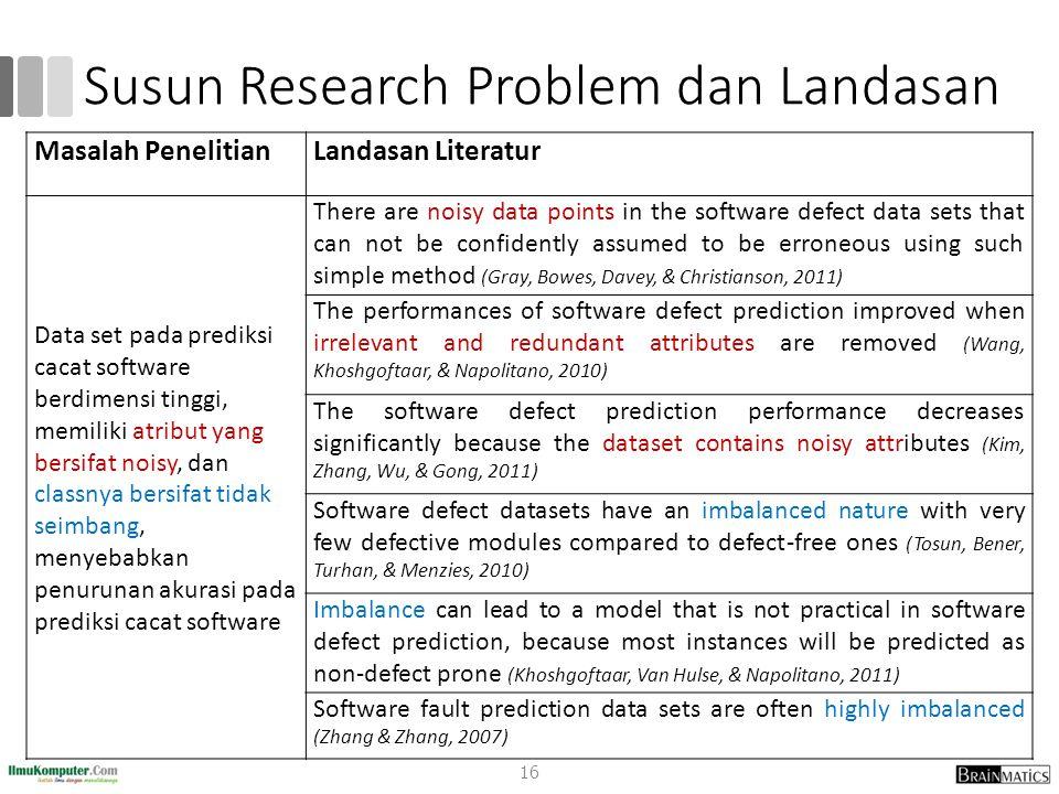 Susun Research Problem dan Landasan 16 Masalah PenelitianLandasan Literatur Data set pada prediksi cacat software berdimensi tinggi, memiliki atribut