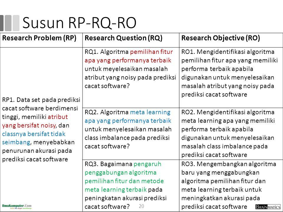 Susun RP-RQ-RO 20 Research Problem (RP)Research Question (RQ)Research Objective (RO) RP1. Data set pada prediksi cacat software berdimensi tinggi, mem