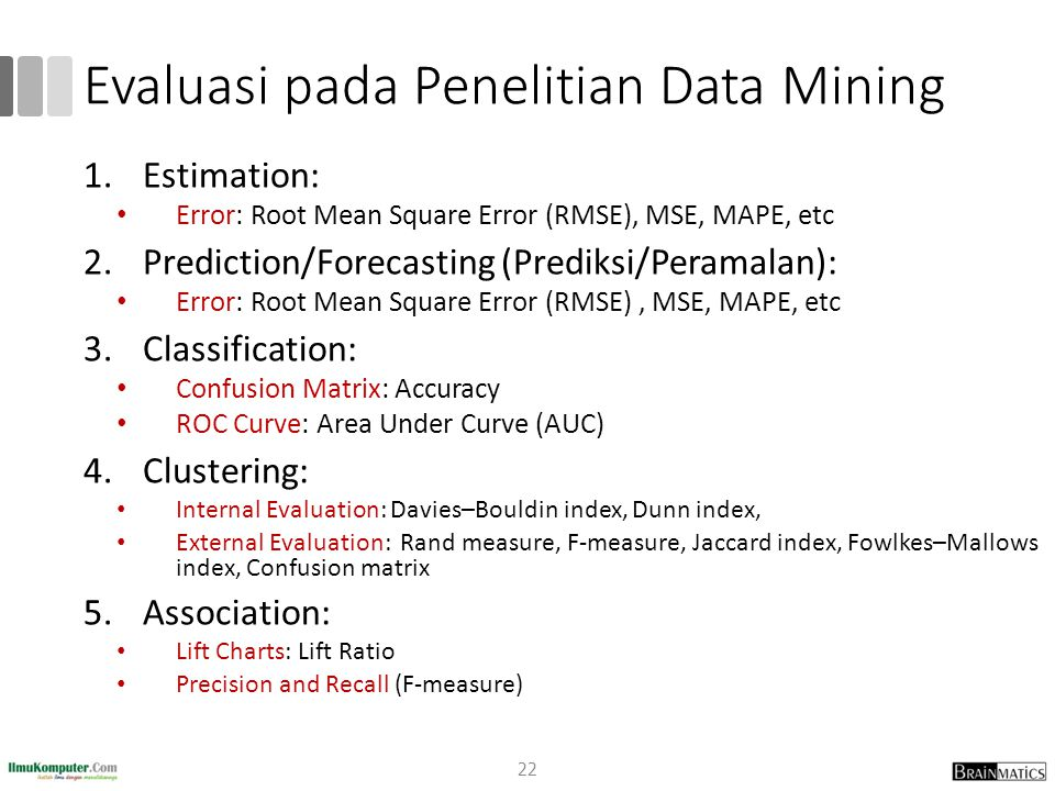 Evaluasi pada Penelitian Data Mining 1.Estimation: Error: Root Mean Square Error (RMSE), MSE, MAPE, etc 2.Prediction/Forecasting (Prediksi/Peramalan): Error: Root Mean Square Error (RMSE), MSE, MAPE, etc 3.Classification: Confusion Matrix: Accuracy ROC Curve: Area Under Curve (AUC) 4.Clustering: Internal Evaluation: Davies–Bouldin index, Dunn index, External Evaluation: Rand measure, F-measure, Jaccard index, Fowlkes–Mallows index, Confusion matrix 5.Association: Lift Charts: Lift Ratio Precision and Recall (F-measure) 22