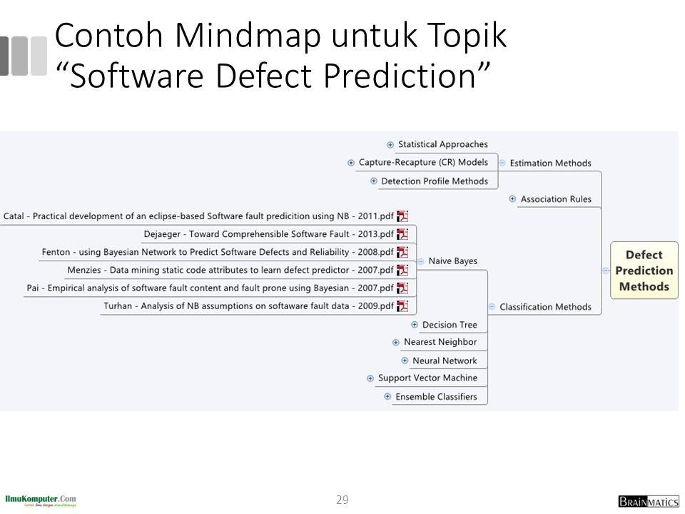 "Contoh Mindmap untuk Topik ""Software Defect Prediction"" 29"