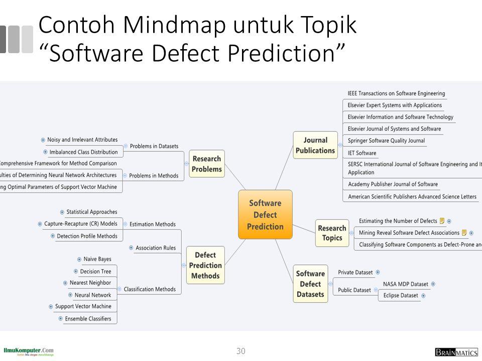 "Contoh Mindmap untuk Topik ""Software Defect Prediction"" 30"