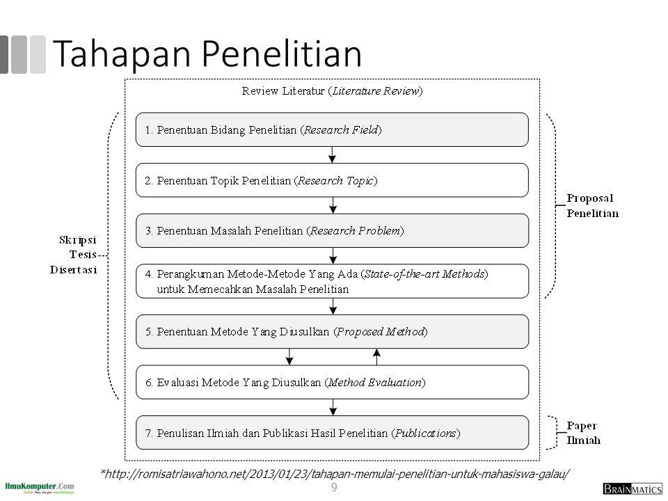 Contoh Mindmap untuk Topik Software Defect Prediction 30