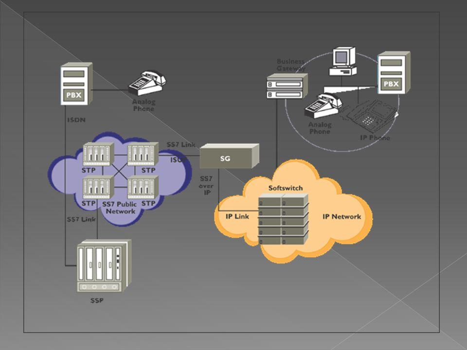  Signaling Transport ( SigTran ) protocol didefinisikan dengan standar RFC 2719 pada tahun 90 an  Framework protokol ini memiliki 3 komponen penting: › set adaptation layers yang support protokol signalling telepon yang primitif.