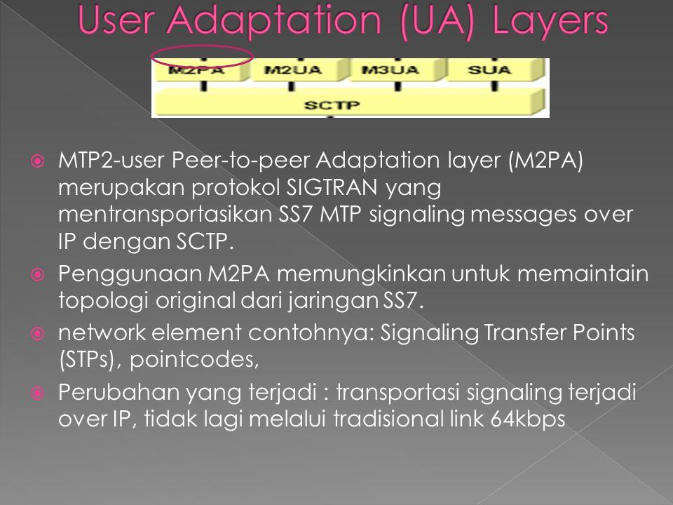  MTP2-user Peer-to-peer Adaptation layer (M2PA) merupakan protokol SIGTRAN yang mentransportasikan SS7 MTP signaling messages over IP dengan SCTP. 