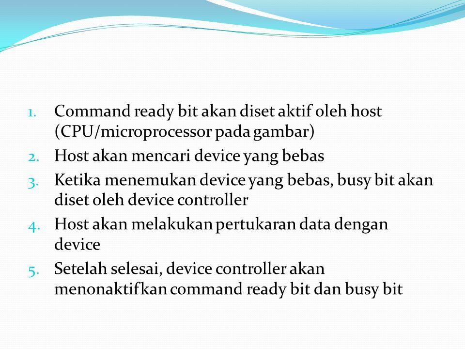 1. Command ready bit akan diset aktif oleh host (CPU/microprocessor pada gambar) 2. Host akan mencari device yang bebas 3. Ketika menemukan device yan