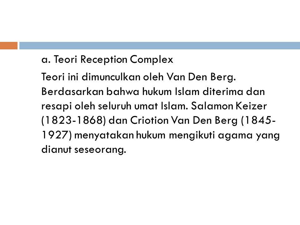 a.Teori Reception Complex Teori ini dimunculkan oleh Van Den Berg.