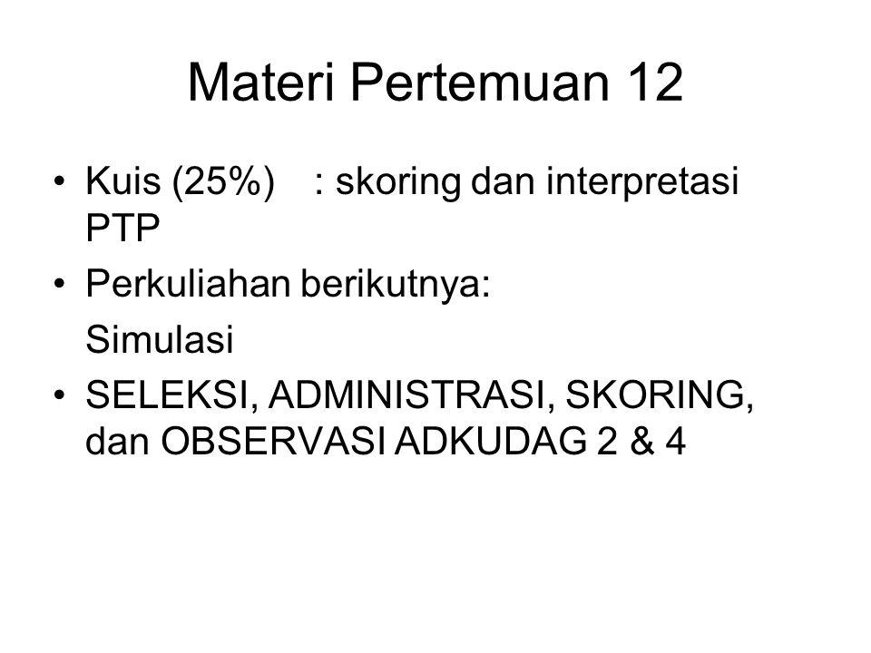 Materi Pertemuan 12 Kuis (25%): skoring dan interpretasi PTP Perkuliahan berikutnya: Simulasi SELEKSI, ADMINISTRASI, SKORING, dan OBSERVASI ADKUDAG 2 & 4