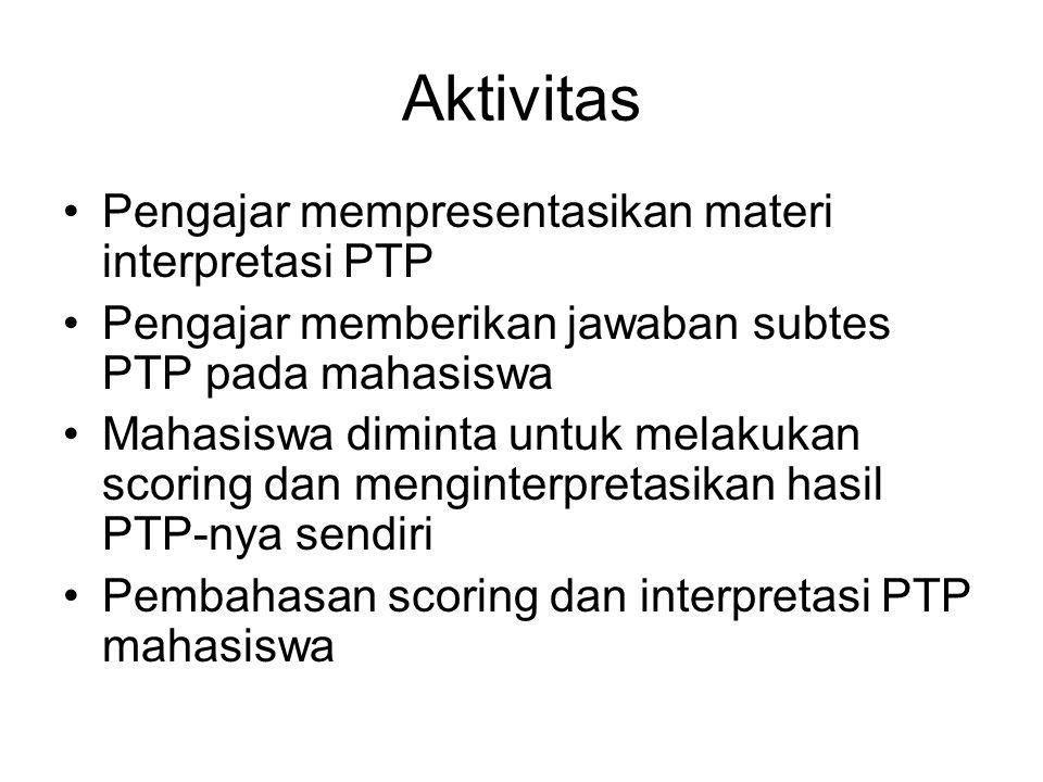 Aktivitas Pengajar mempresentasikan materi interpretasi PTP Pengajar memberikan jawaban subtes PTP pada mahasiswa Mahasiswa diminta untuk melakukan scoring dan menginterpretasikan hasil PTP-nya sendiri Pembahasan scoring dan interpretasi PTP mahasiswa