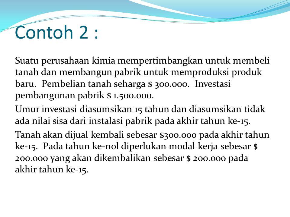 Contoh 2 : Suatu perusahaan kimia mempertimbangkan untuk membeli tanah dan membangun pabrik untuk memproduksi produk baru. Pembelian tanah seharga $ 3
