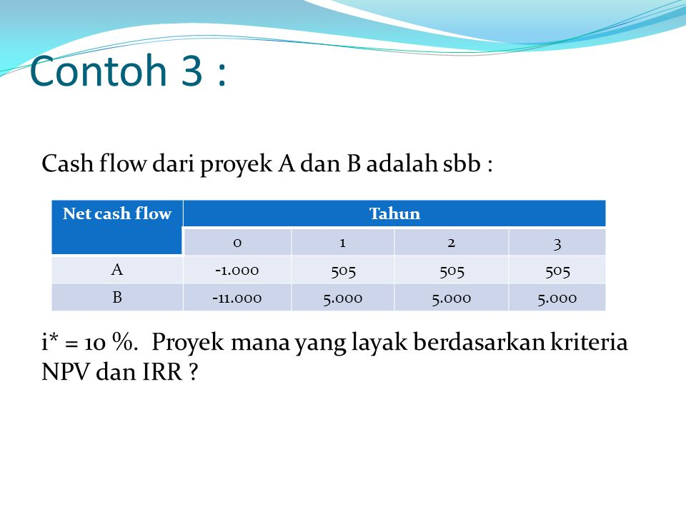 Contoh 3 : Cash flow dari proyek A dan B adalah sbb : i* = 10 %. Proyek mana yang layak berdasarkan kriteria NPV dan IRR ? Net cash flowTahun 0123 A50