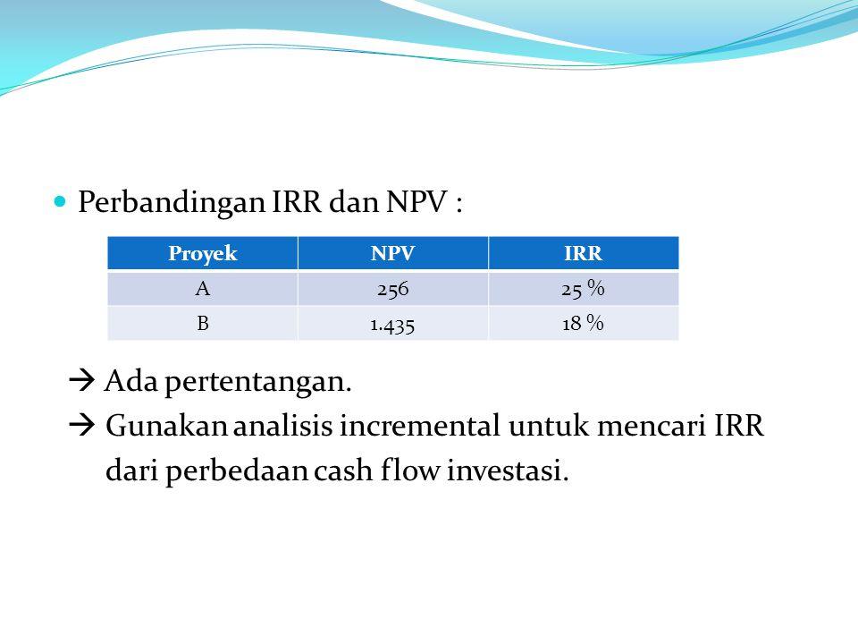 Perbandingan IRR dan NPV :  Ada pertentangan.  Gunakan analisis incremental untuk mencari IRR dari perbedaan cash flow investasi. ProyekNPVIRR A2562