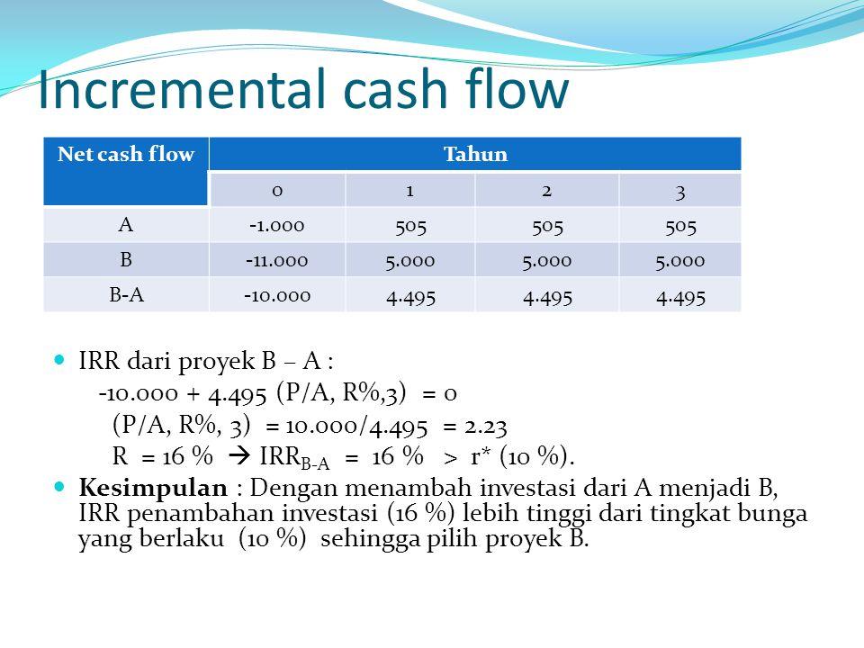 Incremental cash flow Net cash flowTahun 0123 A505 B-11.0005.000 B-A-10.0004.495 IRR dari proyek B – A : -10.000 + 4.495 (P/A, R%,3) = 0 (P/A, R%, 3)