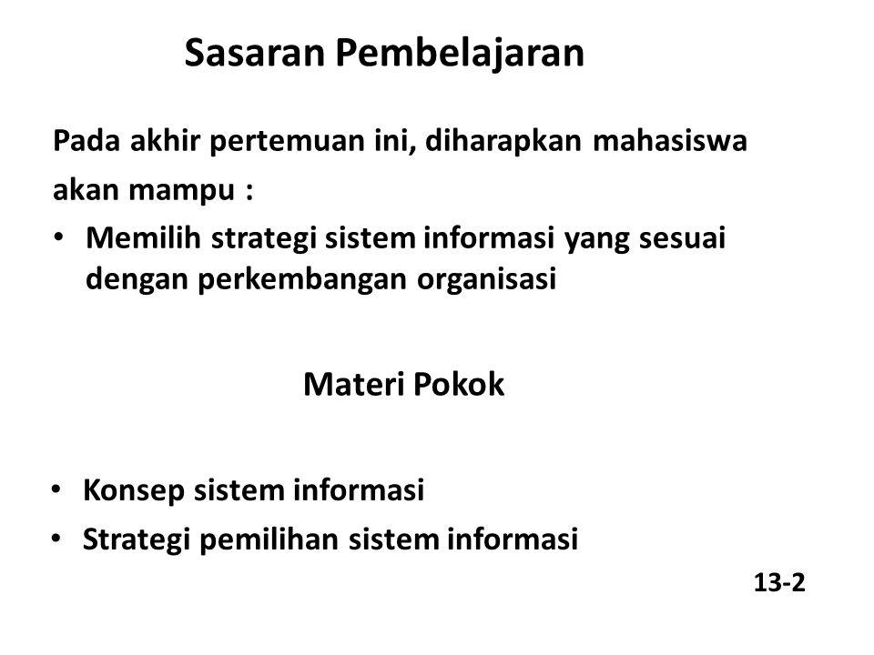 Sasaran Pembelajaran Pada akhir pertemuan ini, diharapkan mahasiswa akan mampu : Memilih strategi sistem informasi yang sesuai dengan perkembangan org