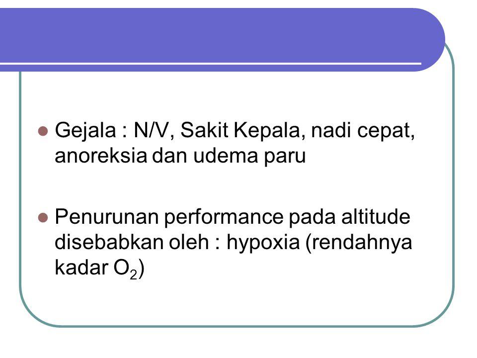 Gejala : N/V, Sakit Kepala, nadi cepat, anoreksia dan udema paru Penurunan performance pada altitude disebabkan oleh : hypoxia (rendahnya kadar O 2 )