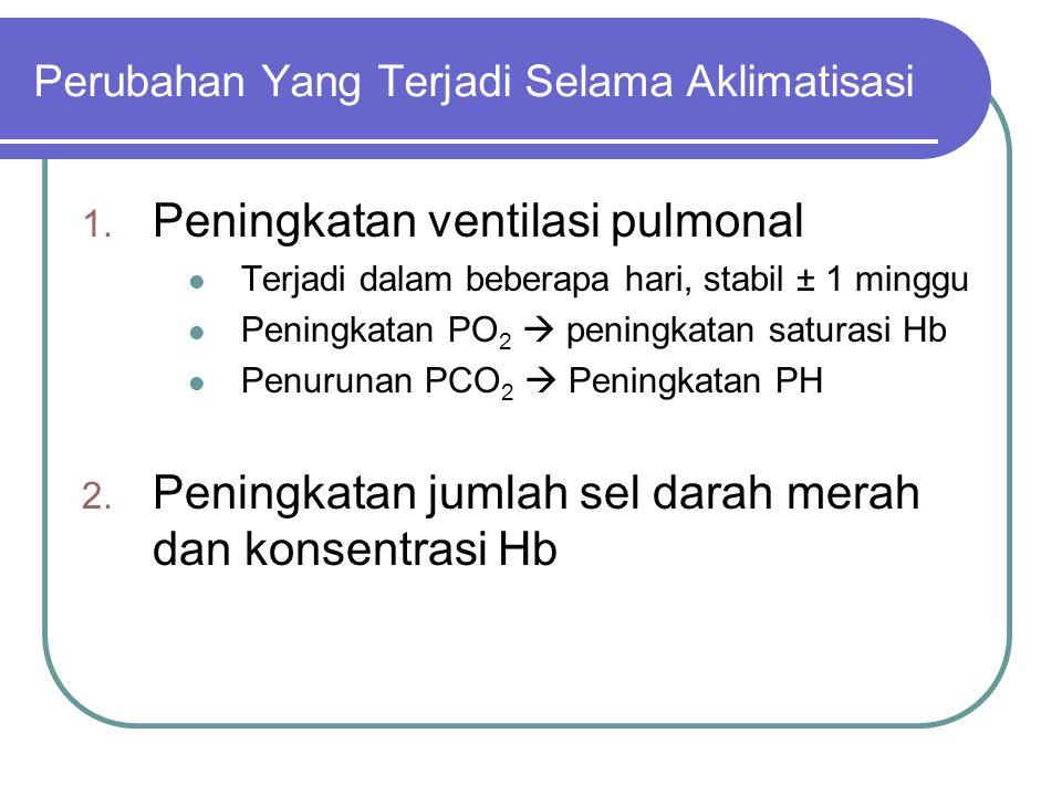 3.Eliminasi HCO3- di urine  stabilkan PH 4.