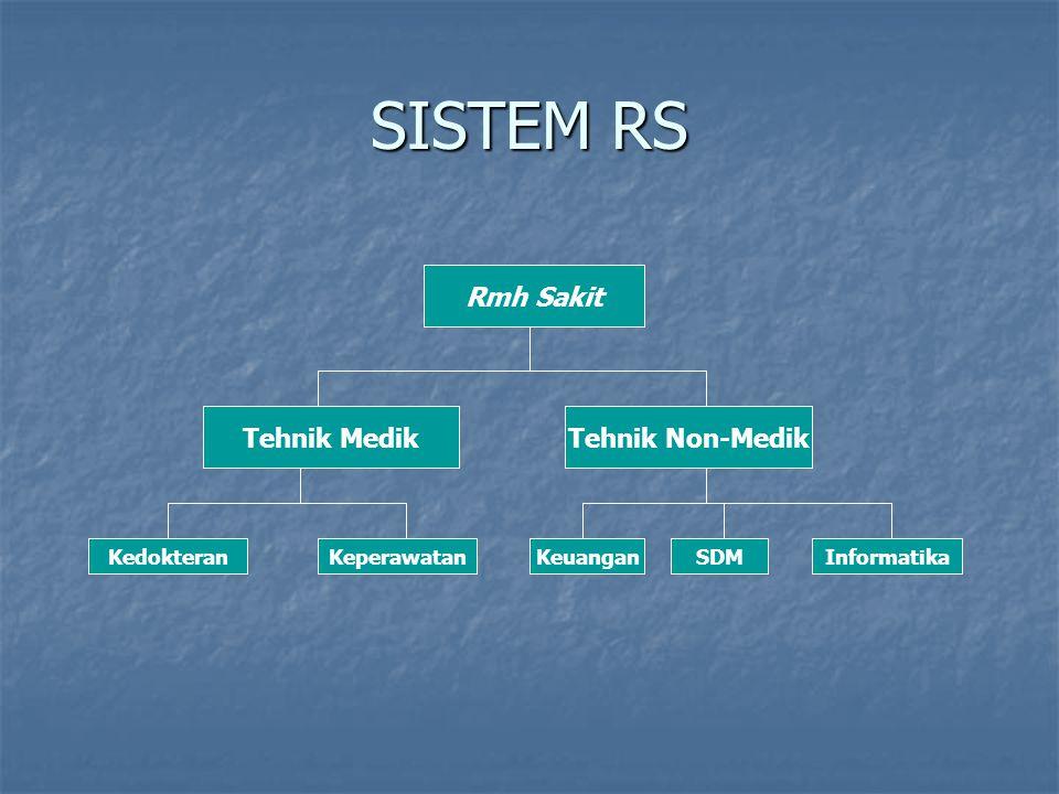 SISTEM RS Rmh Sakit Tehnik MedikTehnik Non-Medik KedokteranKeperawatanKeuanganSDMInformatika
