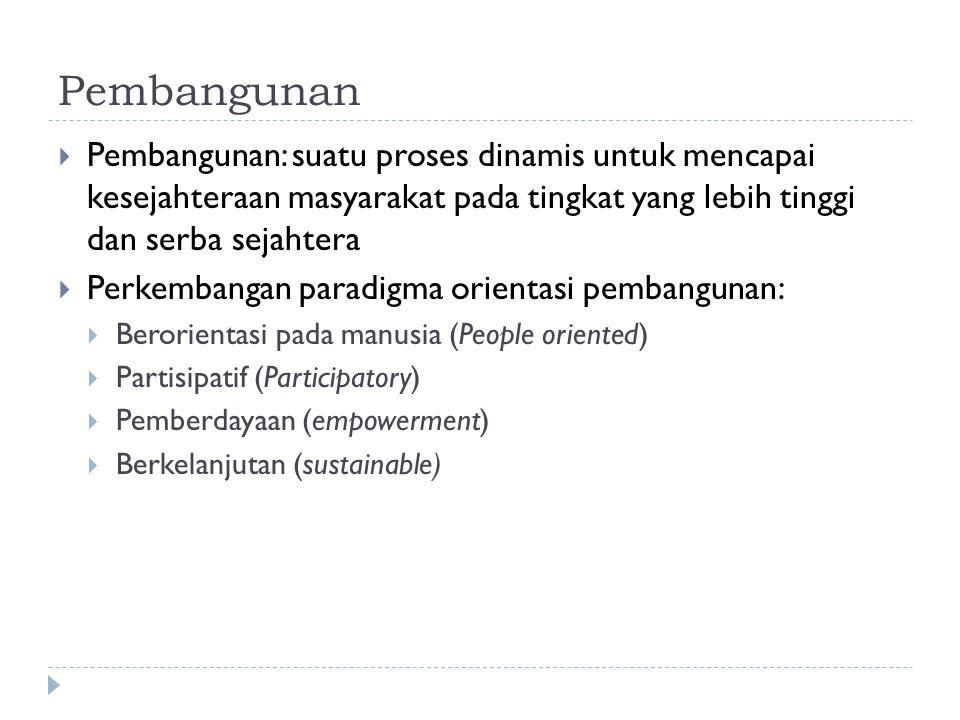 Pembangunan  Pembangunan: suatu proses dinamis untuk mencapai kesejahteraan masyarakat pada tingkat yang lebih tinggi dan serba sejahtera  Perkembangan paradigma orientasi pembangunan:  Berorientasi pada manusia (People oriented)  Partisipatif (Participatory)  Pemberdayaan (empowerment)  Berkelanjutan (sustainable)