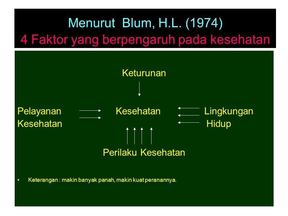 Menurut Blum, H.L.